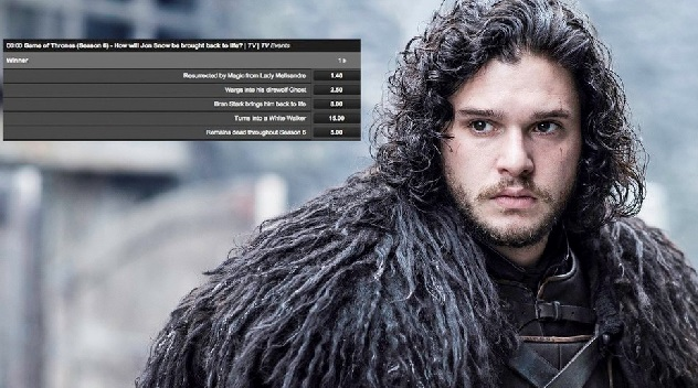 Game of Thrones Spoiler Bets Closed