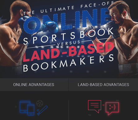 Land Based v Online Sportsbooks